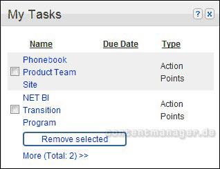 Nokia Aufgaben