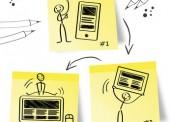 Content und die Multi-Device-Strategie: Marketing Trends 2015