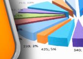 Online Marketing: Die wichtigsten Kennzahlen für den Erfolg
