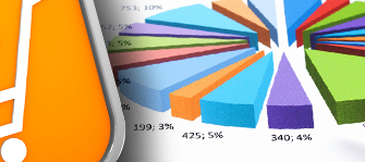 Online Markting KPI