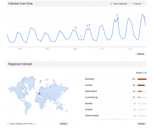 google-trends-stricken