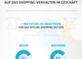 Der Einfluss von Smartphones auf das Shopping-Verhalten im Geschäft