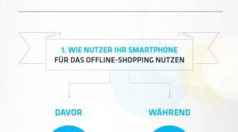 Smartphone-Nutzung beim Offline-Kauf