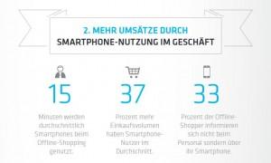 Smartphone-Nutzung im Geschäft