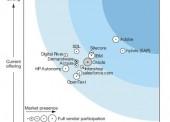 CMS-Marktüberblick 2014: Es geht heute um die Bereitstellung digitaler Erlebnisse