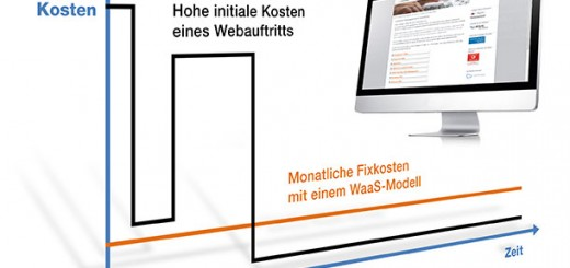 Website-as-a-Service
