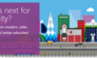 Gemeinsam für die Stadt der nächsten Generation: Sitecore engagiert sich bei der Microsoft CityNext Initiative