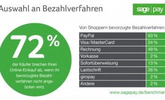 Bezahlseiten sind Schlüsselstelle für erfolgreichen E-Commerce