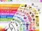 Farben im E-Mail-Marketing: Mit dem richtigen Mix bei der Zielgruppe ankommen