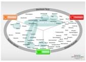 Zielgruppen sind auch Menschen: die Limbic®Map im E-Commerce