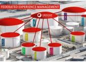 Federated Experience: Kanal- und CMS-übergreifend arbeiten