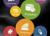 Nionex setzt Coporate-App und Farbdesigner-Anwendung für Brillux um