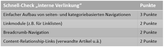 Checkliste für interne Verlinkungen