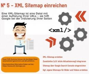 Infografik: XML-Sitemap