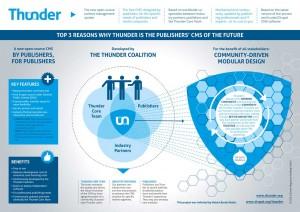 Thunder Infografic