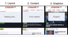 so werden mobile Webseiten schneller