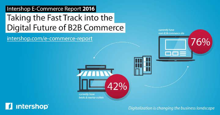 B2B-Commerce im Umbruch: Die Digitalisierung nimmt Fahrt auf