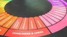 Produktkommunikation Marketing Werbung