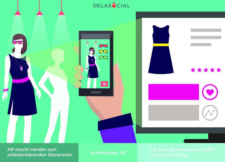 Die stationäre Verkaufsfläche wächst mittels Augmented Reality ins Unendliche.