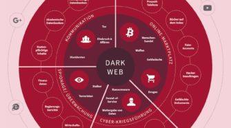 Dark Web: Das müssen PR-Profis wissen_