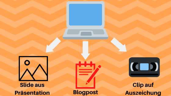 Zweitverwertung von Webinaren für Content Marketing zum Webinar bewerben