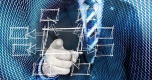 CMS Auswahl Businessman Mindmap