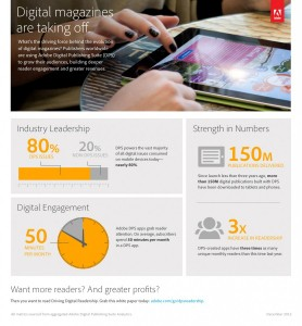 Adobe - Readership e-magazines