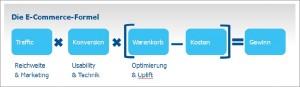 Die E-Commerce-Formel