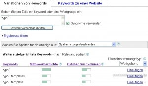 Google Keyword Tool Keyword-Vorschläge für bestimmten Begriff