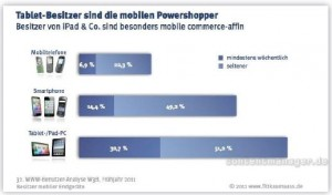 Mobile Powershopper
