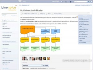 Screenshot BlueSpice for MediaWiki Demos