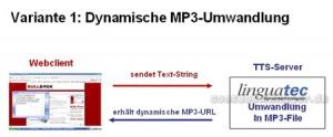 Variante 1: Dynamische MP3-Umwandlung
