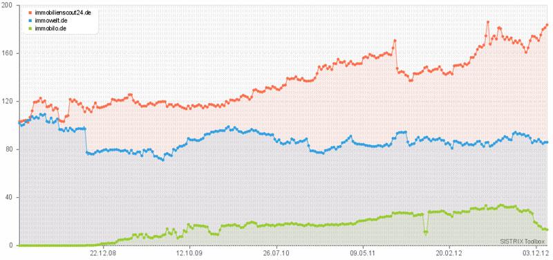 SEO-Tools im Überblick - contentmanager.de