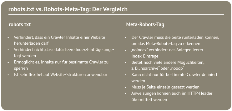 thesis robots meta tags Robots meta tags have two attribute-value pairs, name and content the value of  the name attribute must specify a robot's name (eg googlebot) or simply.